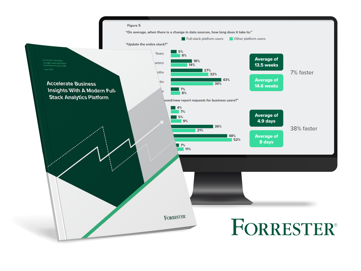 forrester-accelerate-report-070121